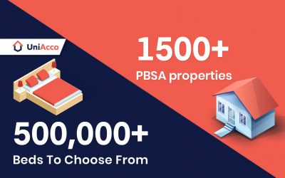 1500+ PBSA Properties & 500000+ Beds To Choose From