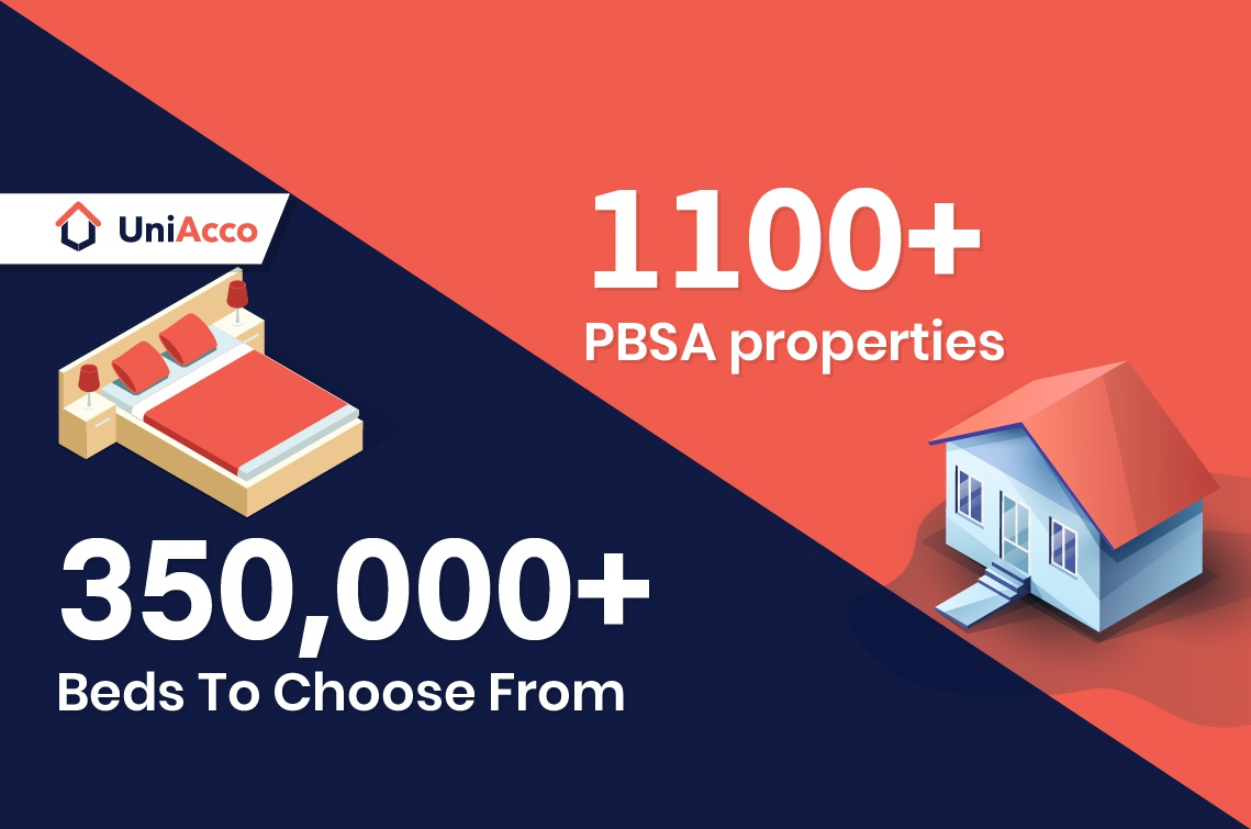 1100+ PBSA Properties & 350000+ Beds To Choose From
